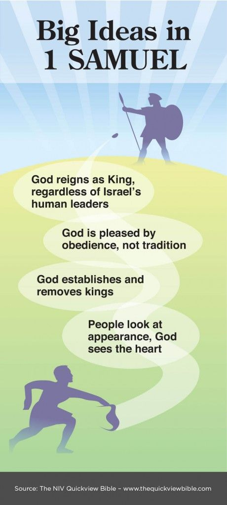 The Quick View Bible » Big Ideas in 1 Samuel