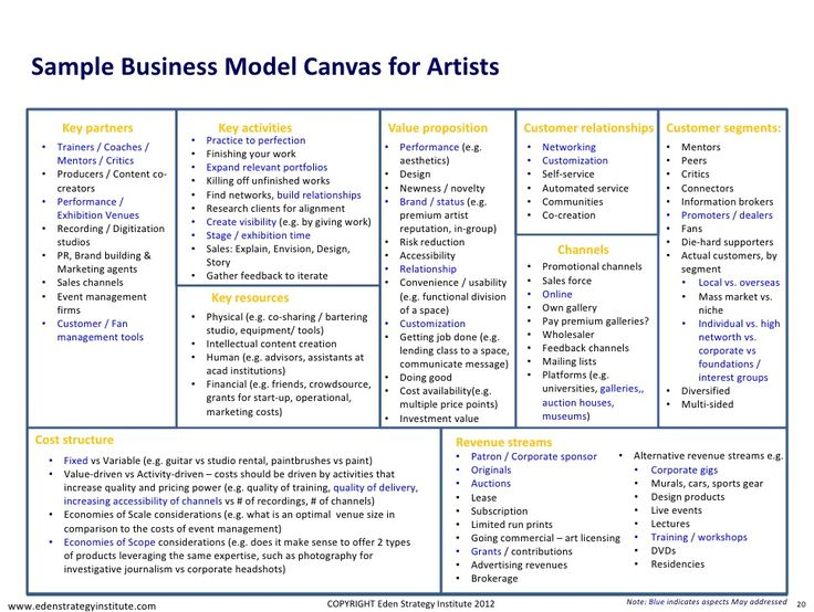 13 best images about Business Model Generation for Non Profit on ...
