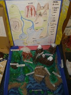 Landform projects: draw a map and glue it on the inside top of a pizza box, then build a matching landform model on the bottom.