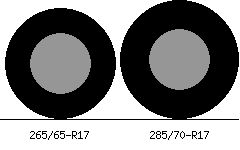 265/65r17 vs 285/70r17 Tire Comparison Side By Side