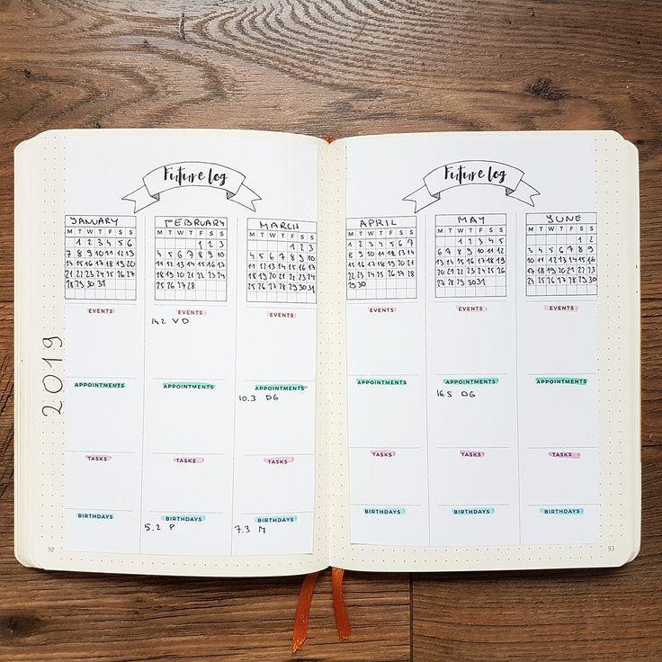 Free Bullet Journal Printables 2021 Update Anjahome Bullet Journal Printables Journal Printables Bullet Journal Mood