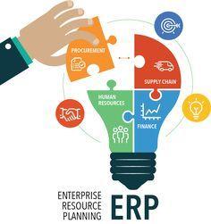 ¿Que significa #ERP?
