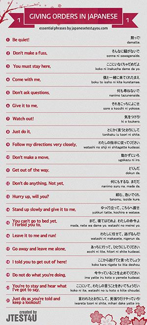 Infographic: how to give orders in Japanese part 1