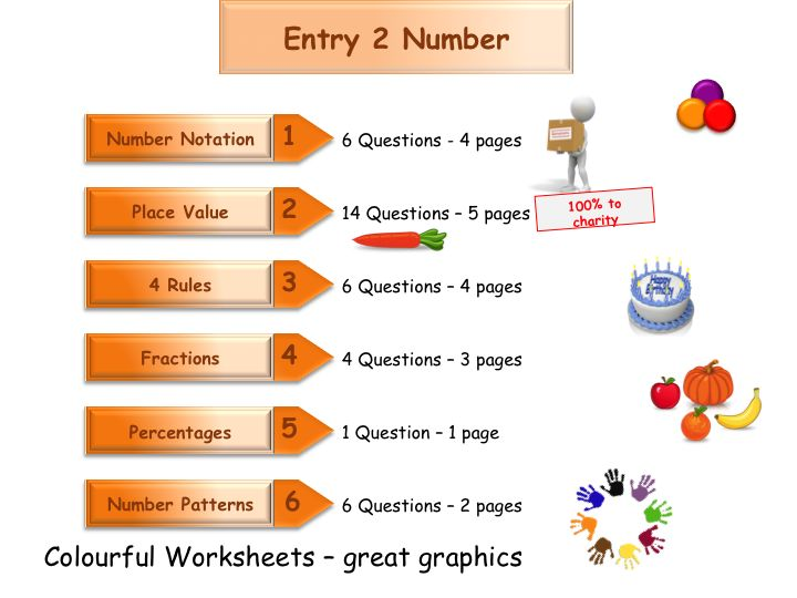 109 Best Mandymaths Maths Resources Images