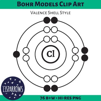 Bohr Model Clip Art, Valence Shell Style is a collection of Rutherford-Bohr models of the first 20 elements in the periodic table saved with the inner shell electrons as white circles with black outlines and the valence shell electrons as black circles to highlight them.