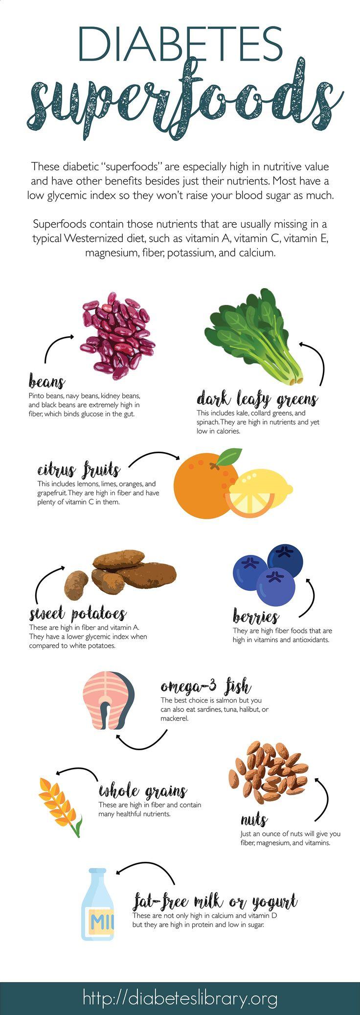 Best 25+ Diabetic food list ideas on Pinterest | Carb list ...