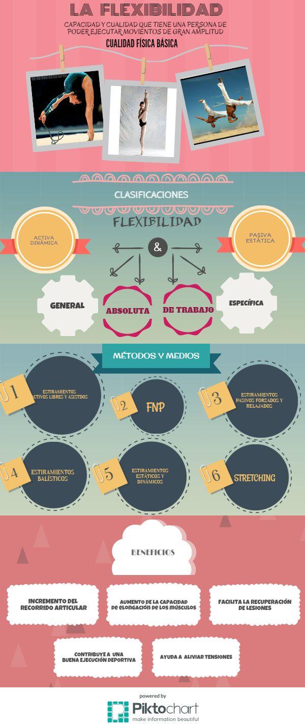 La #Flexibilidad #infografía #educación #física