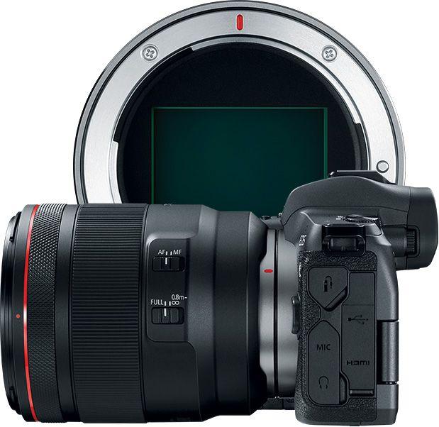 Canon R Mount Lenses Lenses Full Frame Sensor Macro Lens