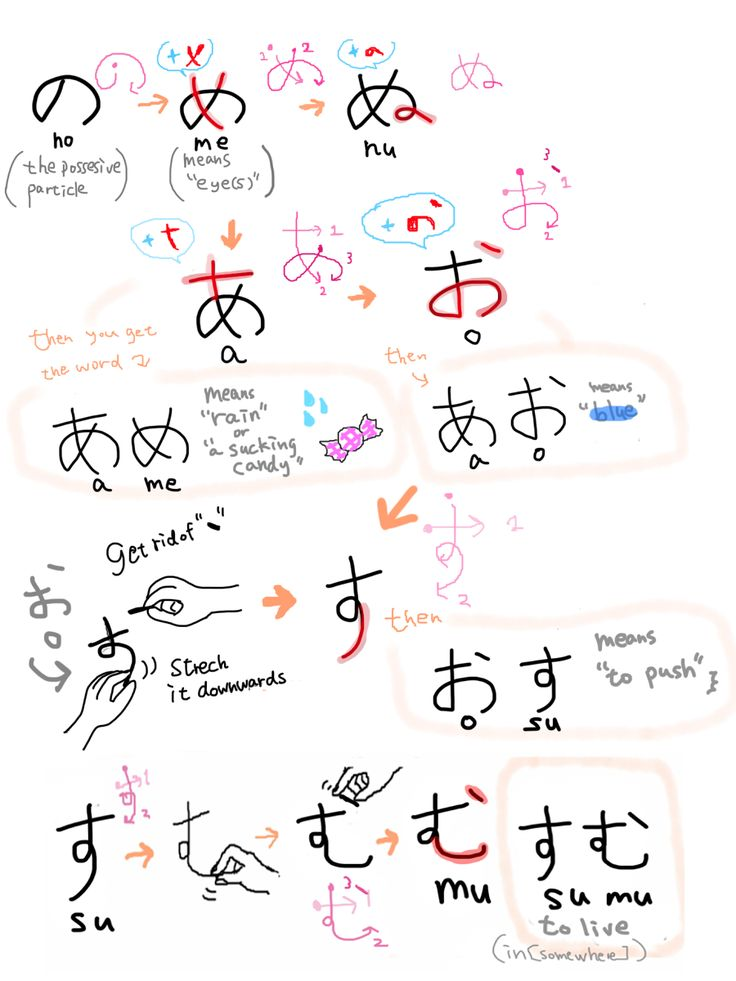 How to write ... in japanese?
