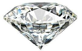 Your Giude To Buying Loose Diamonds | ICE22.com