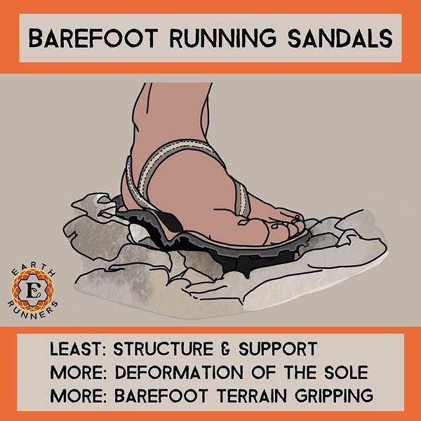 What Makes Barefoot Running Sandals A Superior Primal Running