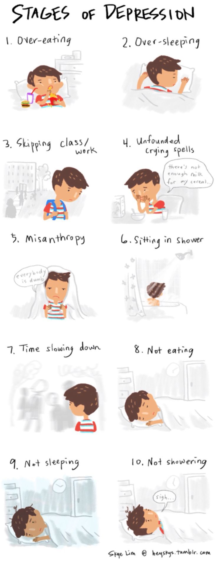 """Stages of Depression"" by Skye Lim"