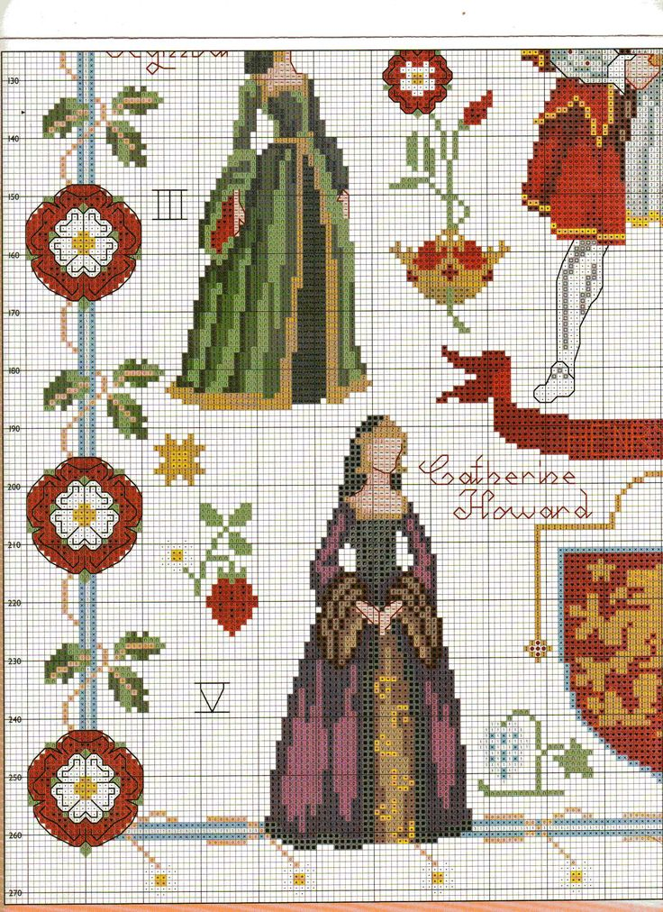 King Henry VIII From Cross Stitch Collection N°119 2005 5 of 7