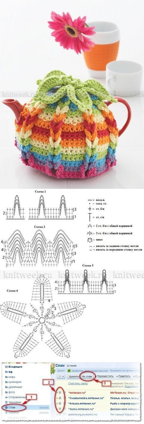 Tikoji   – Crochet (& knitting) Ideas