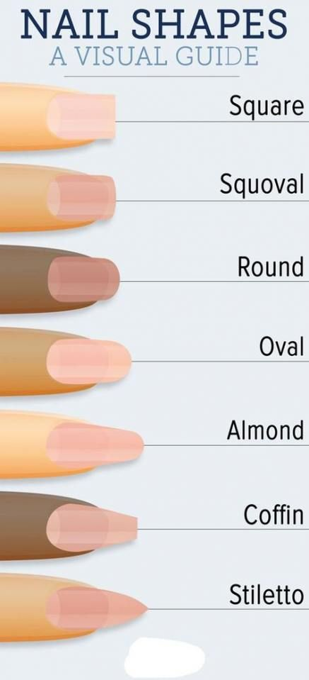 Super Nägel Oval Gel Maniküre Ideen – Ongles
