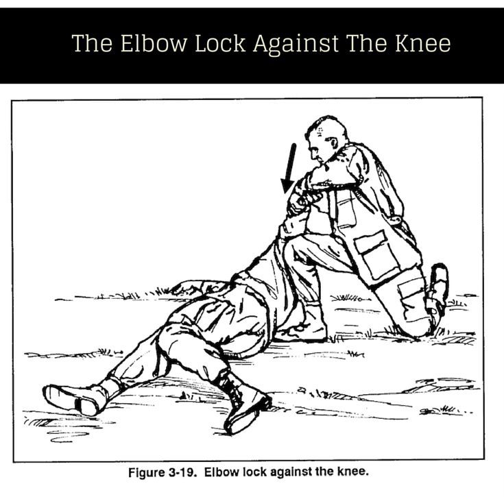 Elbow Lock Against The Knee   Self Defense Tips-  Don't try these delf defense tips at home kiddos :)