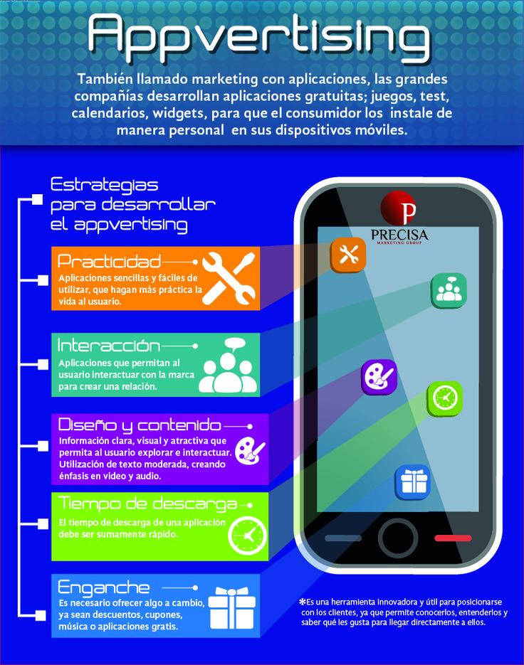 Nuevas tendencias del marketing digital #apps