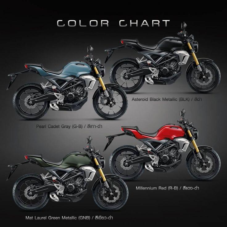 A Nova Honda CB150R de 2018 – Para já só no mercado Asiático - MotoSport - MotoSport