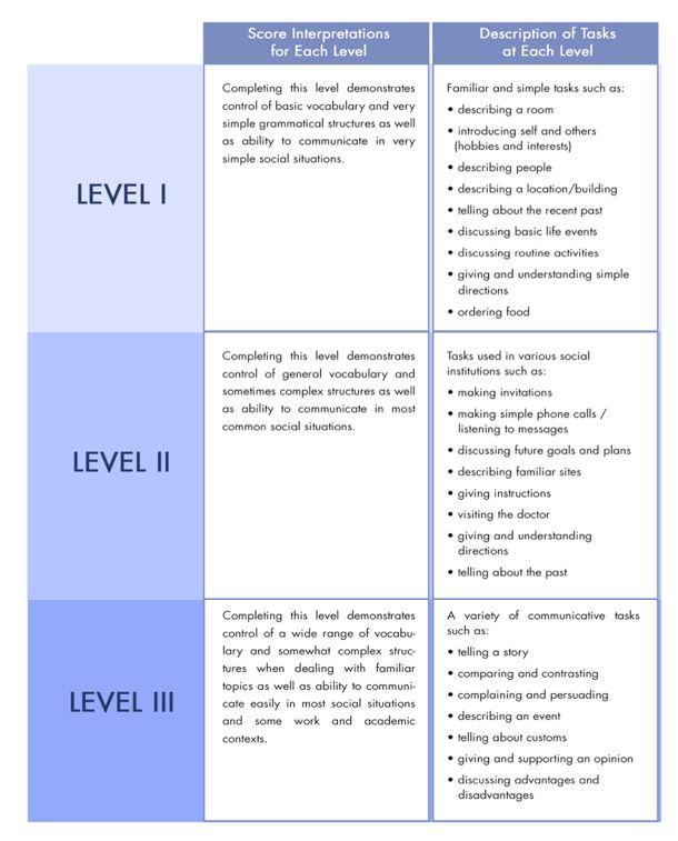 Scaffolding Writing Instruction for EnglishLanguage Learners