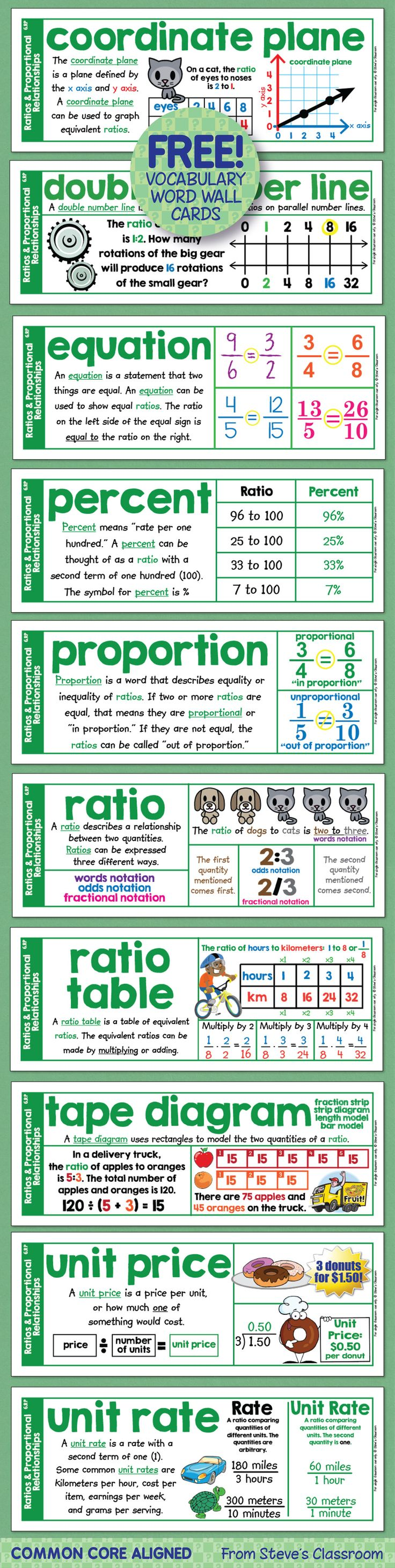Free! Word wall cards for math ratios and proportional relationships! -         Repinned by Chesapeake College Adult Ed. We offer free classes on the Eastern Shore of MD to help you earn your GED - H.S. Diploma or Learn English (ESL) .   For GED classes contact Danielle Thomas 410-829-6043 dthomas@chesapeke.edu  For ESL classes contact Karen Luceti - 410-443-1163  Kluceti@chesapeake.edu .  www.chesapeake.edu
