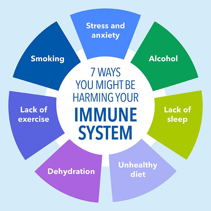 7 Ways You Are Harming Your Immune System - Healthy Life | Maintaining a healthy immune system is vital in order to fend off viruses such as colds and flu. Here are our top 7 ways that you could be harming your immune system to help you boost immunity and stay healthy this season.