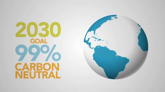 Project 2030 Challenge on Vimeo