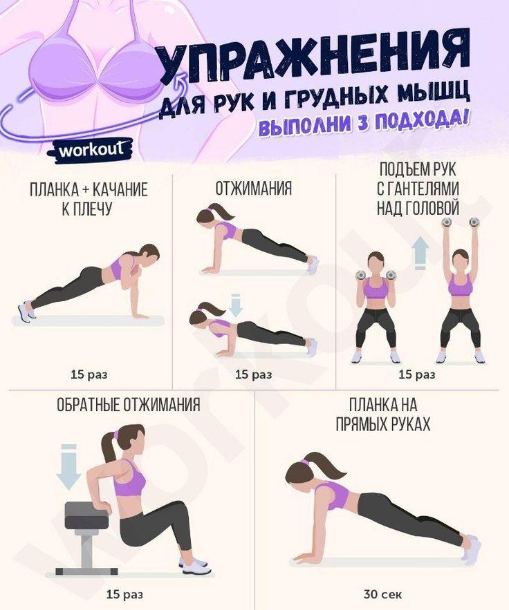 Лучшие Домашние Тренировки Для Похудения. Семь лучших упражнений для похудения в домашних условиях