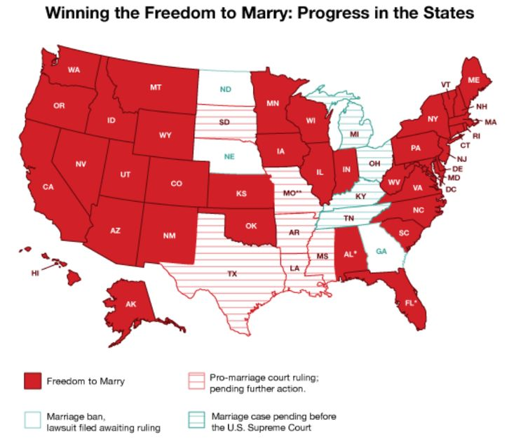 gay rights in the united states
