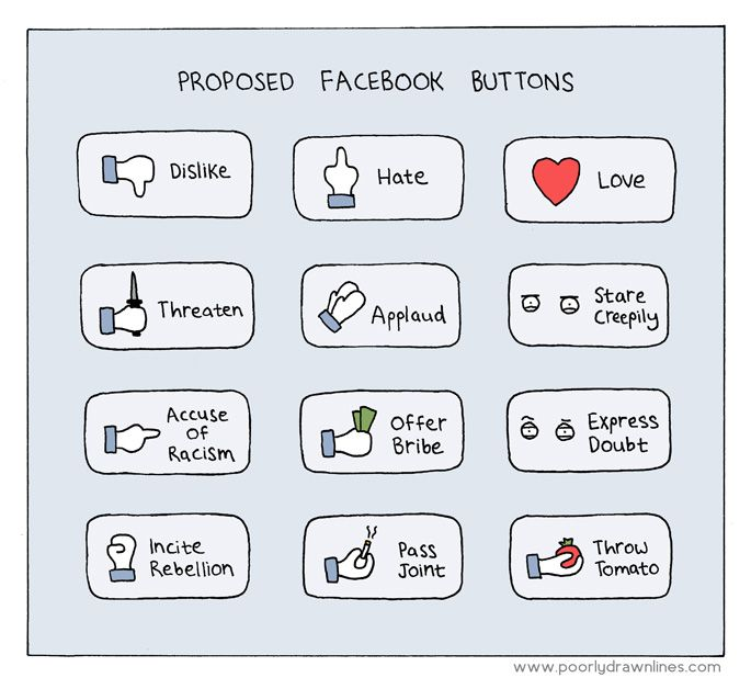 Facebook Buttons LOL: Proposed Facebook, Facebook Buttons, Quote, Social Media, Funny Stuff, Funnies, Humor, Things