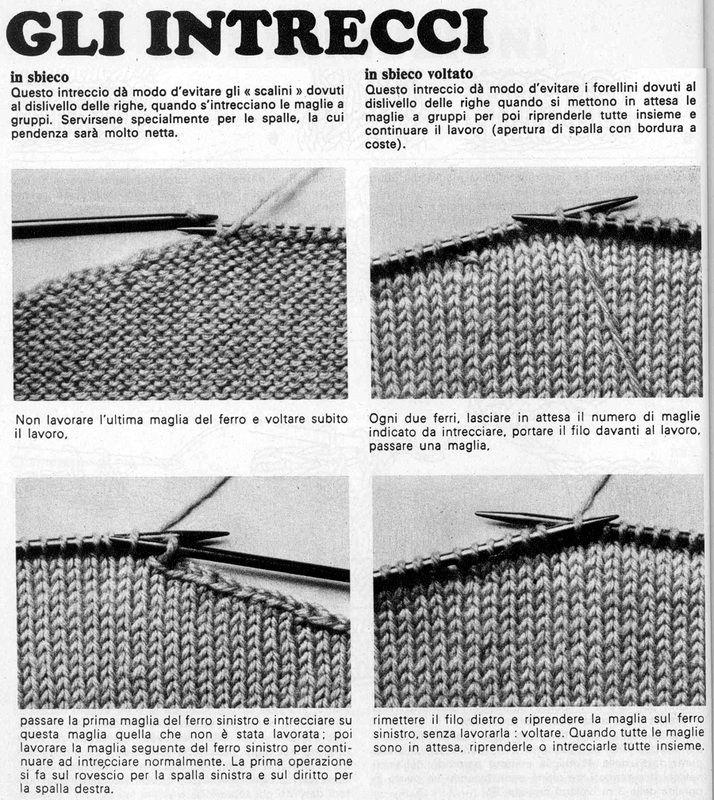 Chiusura delle maglie