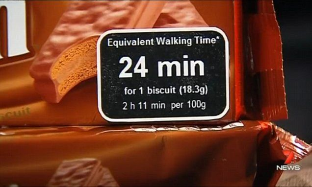 Australian food labels to show how many minutes walking will be needed #DailyMail