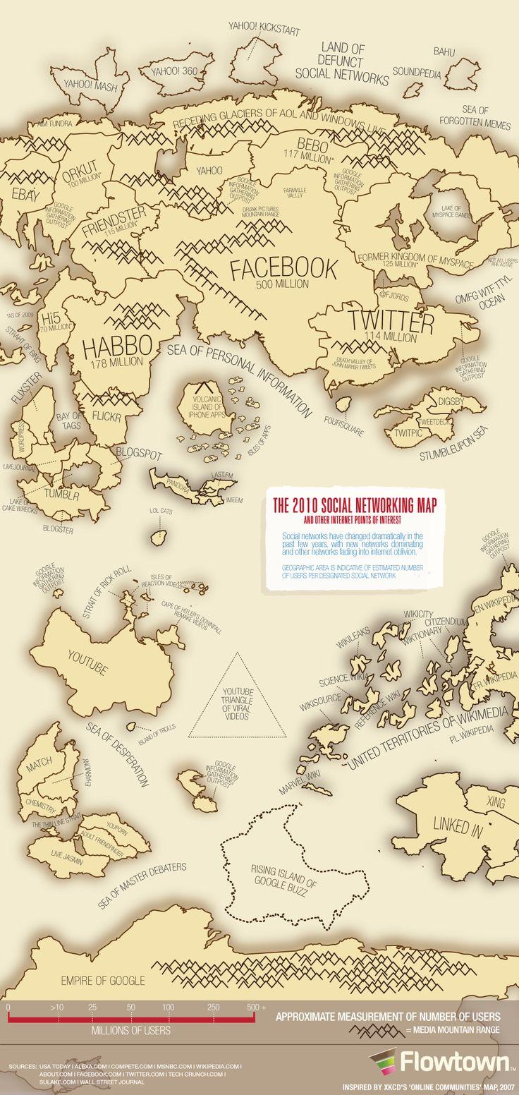 2010-Social-Network-Map