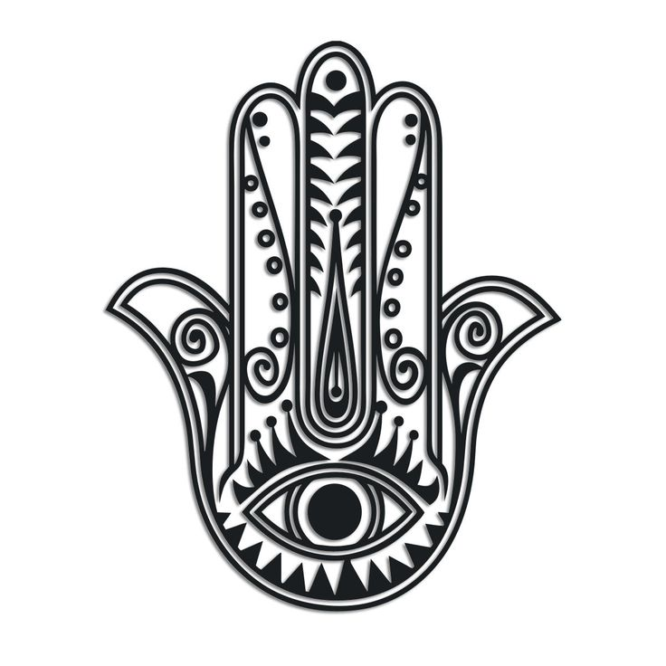 Evil Eye Meaning: What is Hamsa ?                                                                                                                                                                                 More