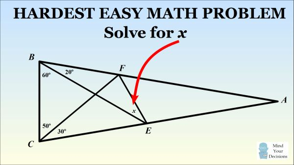 The problem is known as Langley's Adventitious Angles and was posed in 1922. It is also known as the hardest easy geometry problem because it can be solved by elementary methods but it is dif…