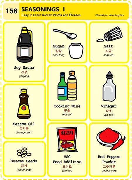 learn korean hangul Seasonings 1