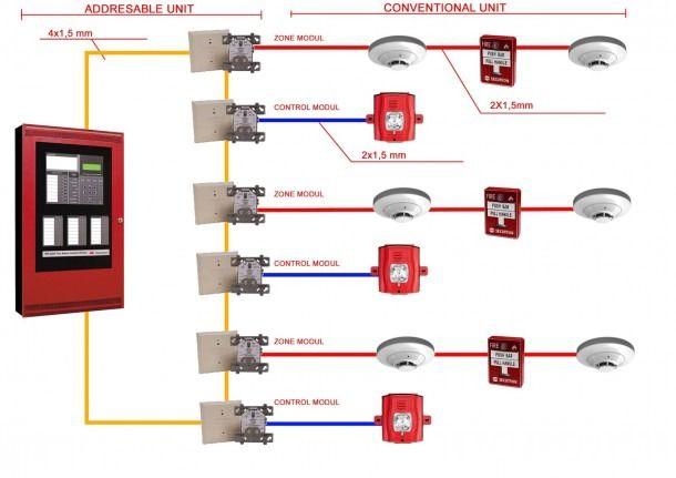 Simplex Smoke Detector Wiring Diagrams Fire alarm, Alarm