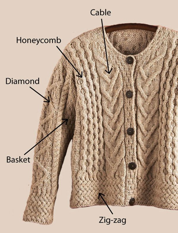Irish Aran Sweaters- National Geographic (I love the zig-zag stitch pattern on the bottom)
