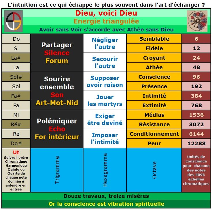 la vie eternelle  - Page 3 599c3df19b385174a2743a2a11e0ba38