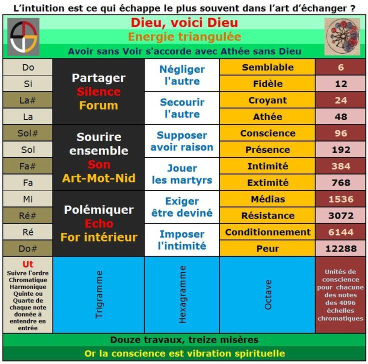 la compilation du coran - Page 2 599c3df19b385174a2743a2a11e0ba38