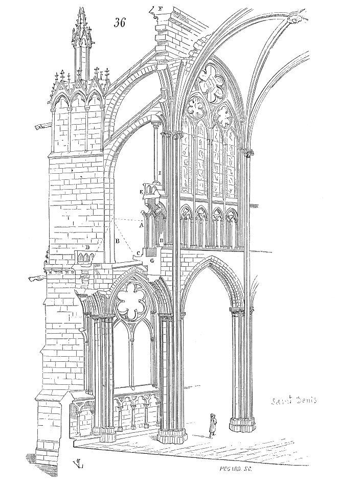 Schnitt durch die hochgotischen Bauteile der Abteikirche St. Denis