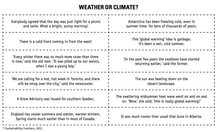 weather vs climate worksheet - Google Search