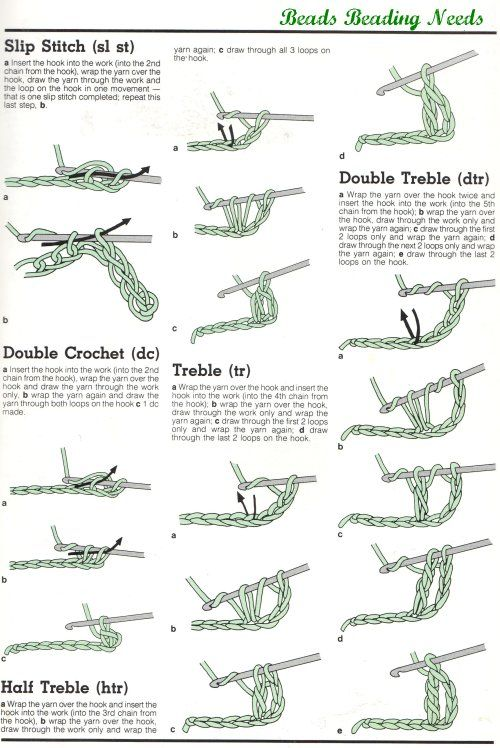 29 best crochet knit images on pinterest crochet ideas crochet rh pinterest com crochet diagram for beginners pdf All Crochet Stitches with Diagrams