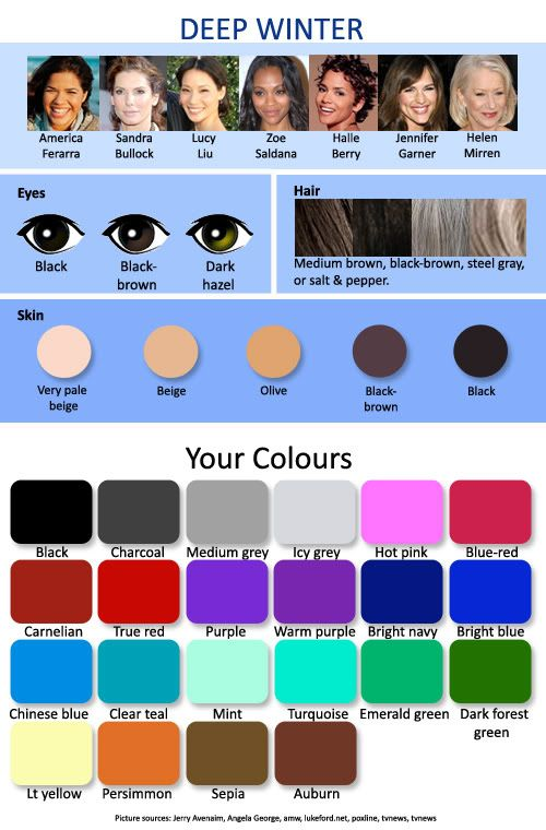 The majority of deep winter colours seem to work on me, even though my eye color is a lot lighter than on the chart.