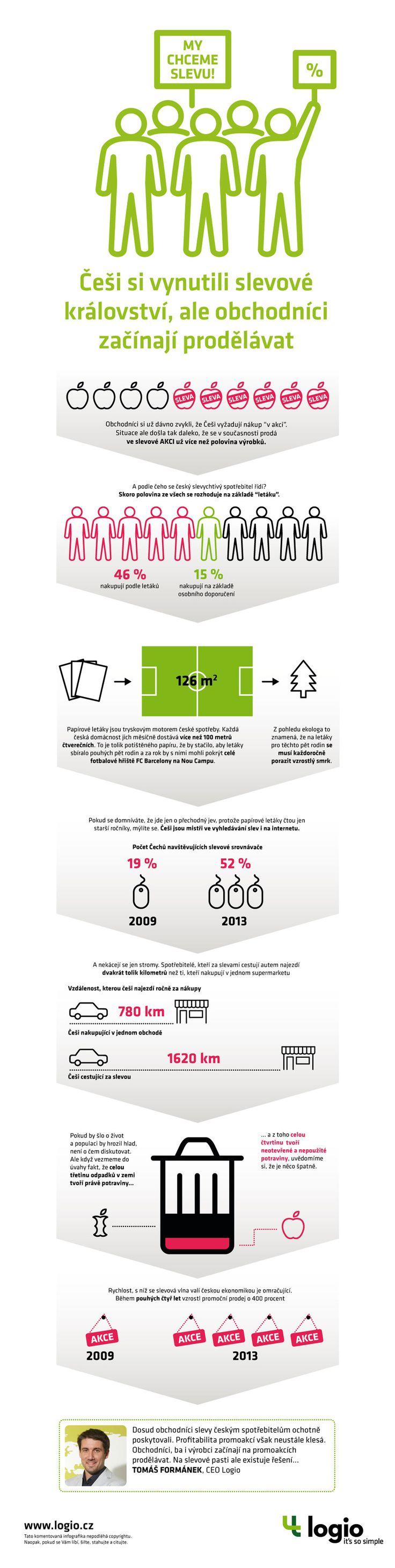 Logio - infografika - Slevová past