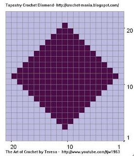 Diamond Tapestry Crochet Square pattern