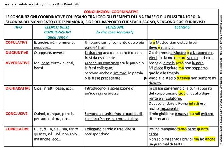 Grammatica 3ª Media | AiutoDislessia.net