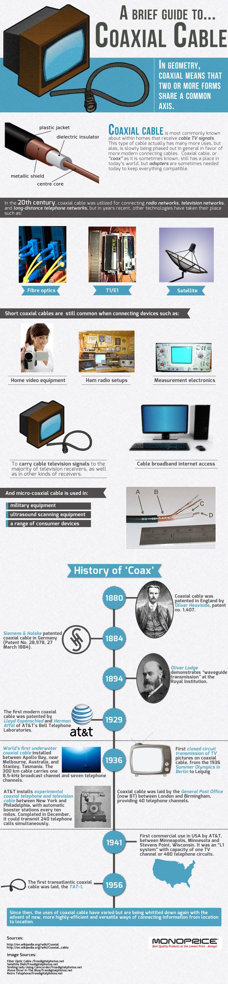 http://www.monoprice.com/help?idx=19  A Brief Guide to Coaxial Cables [Infographic]