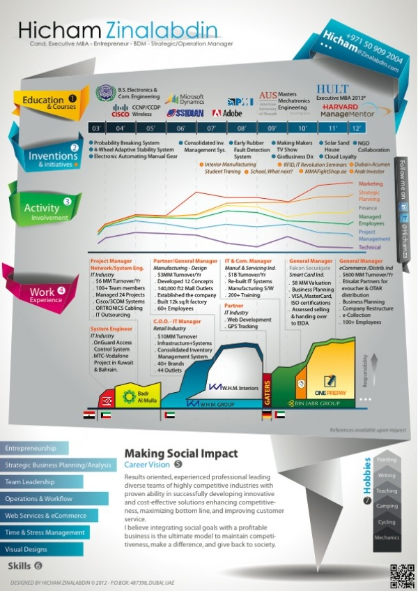 91 best images about infographic resume on