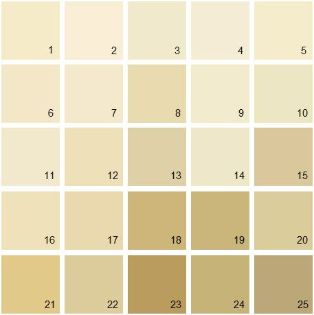 Benjamin Moore Yellow House Paint Colors - Palette 03.1. Windham Cream HC-6 2. San Diego Cream 921 3. Linen Sand 2151-60 4. Woodmont Cream 204 5. Swans Mill Cream 260 6. Ivory Lustre 184 7. Beach Haven 218 8. Bronzed Beige 2151-50 9. Westchester Tan 246 10. Norfolk Cream 261 11. Simply Irresistible 205 12. Philadelphia Cream HC-30 13. Dunmore Cream HC-29 	14. Natural Beech 253 15. Amulet AF-365 16. Summer Harvest 206 17. Yellow Bisque 220 18. Mustard Seed 222 19. Westwood Tan 256 20. Adams…
