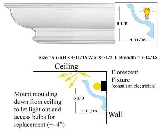 How To Install Recessed Lighting Crown Molding : Why not ceilings and the o jays on